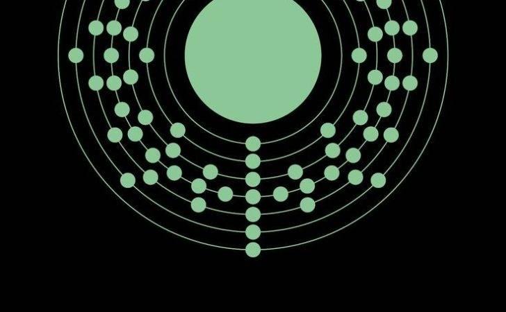 Atomic Printworks Educational Posters Radium