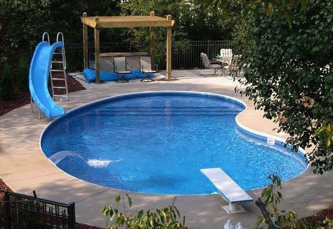 Backyard Inground Pool Designs Large Beautiful Photos
