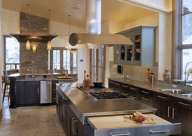 Best Modern Kitchen Designs Mkc
