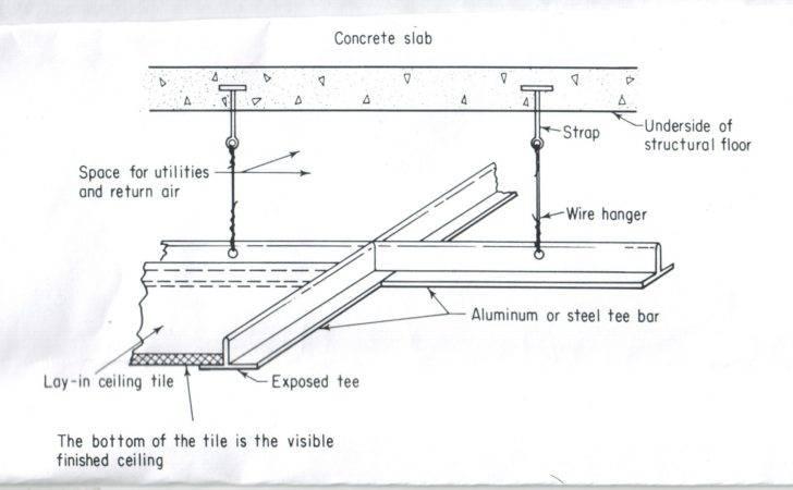 Best Steel Construction Pinterest Beams