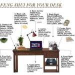 Best Zen Office Ideas Pinterest Feng Shui