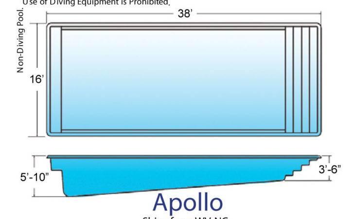 Blue Hawaiian Pool Shapes Installation Colley