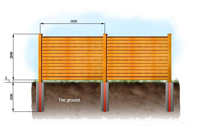 Build Horizontal Fence Without Lot Effort