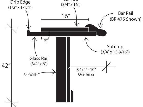 Building Both Commercial Home Bars Back Pub Rails