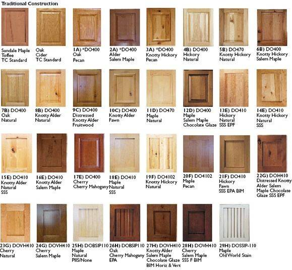 Cabinet Door Style Metro Custom Cabinets Our Prices
