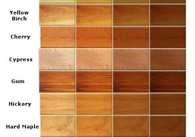Cabinet Wood Colors Copyright Keidel
