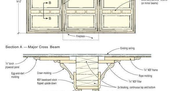 Casework Millwork Ceiling Beam Detail Drawings Google