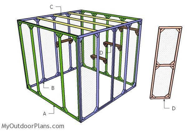 Catio Plans Myoutdoorplans Woodworking