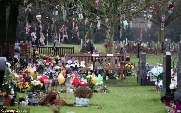 Cemetery Father Defiance Ban Grave Decorations Daily Mail