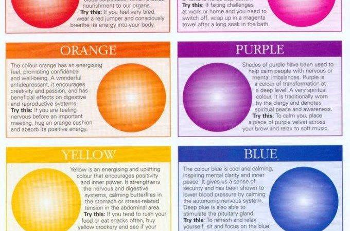 Color Therapy Chart Can Feng Shui Tao Dana