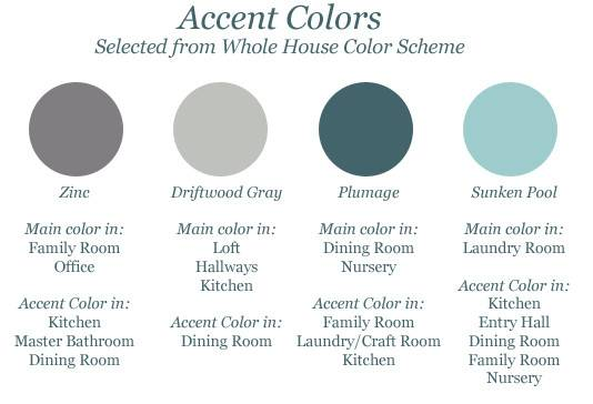 Colors Our Whole House Color Scheme Used Accent