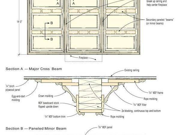 Construction Details Pinterest Decks Coffered Ceilings Ell