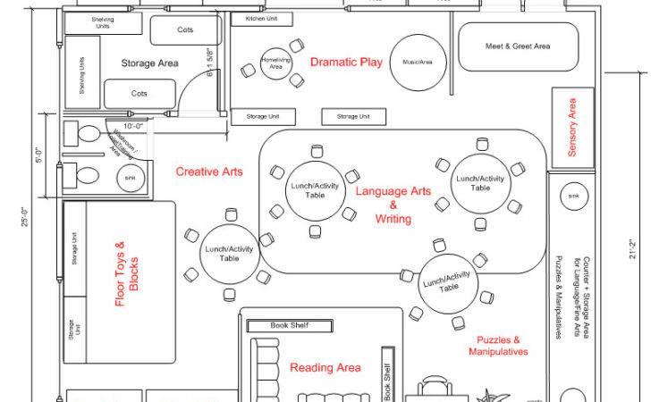 Daycare Room Design Ideas House