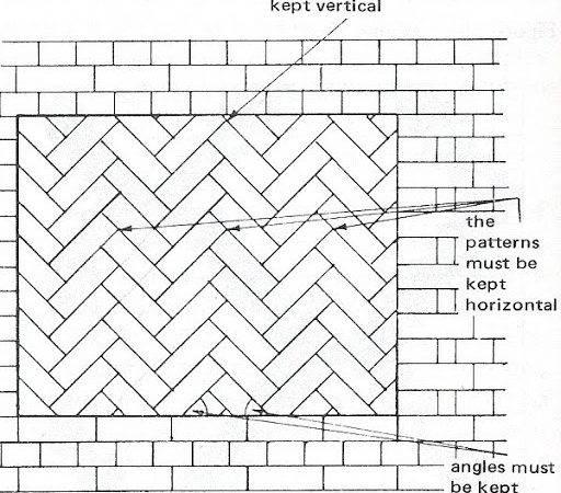 Degree Herringbone Pattern