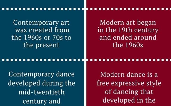 Difference Between Contemporary Modern Definition