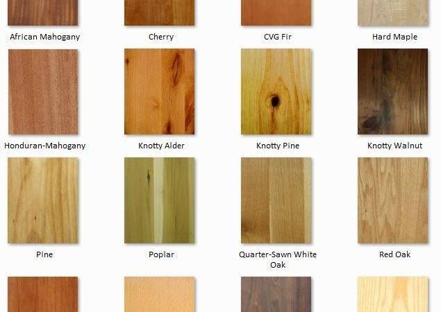 Different Types Wood Doors