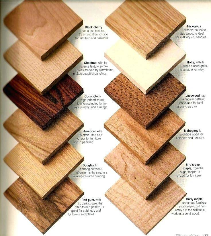 Different Types Wood Furniture Shining Ideas