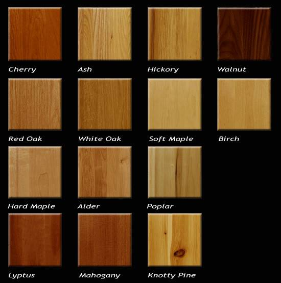 Different Types Wood Grain