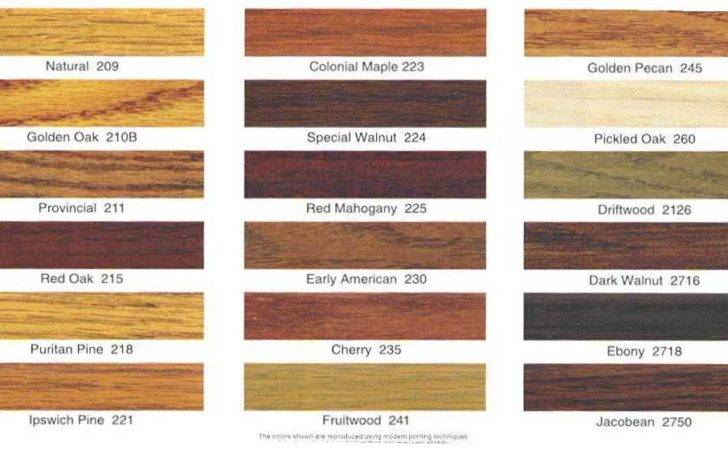 Different Types Wood Stain Colors Pdf Plan