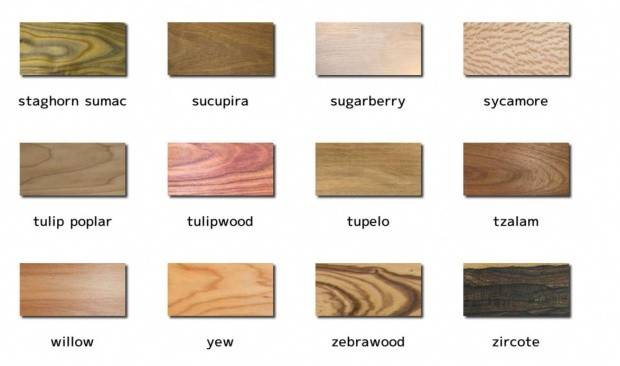 Different Types Wood