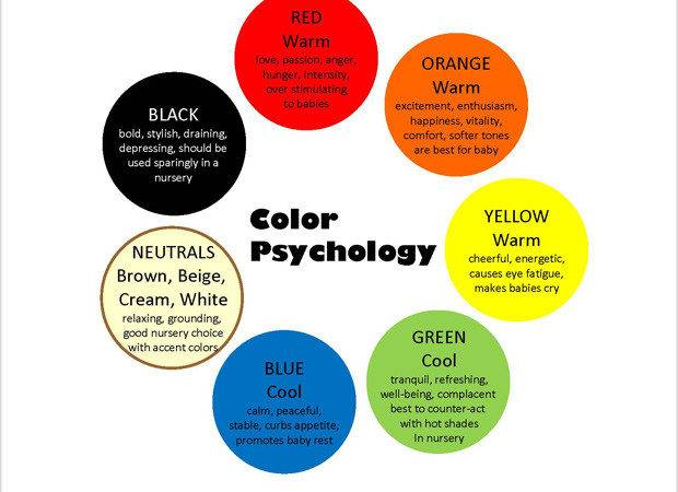 Disorders Color Therapy Can Treat Psychology