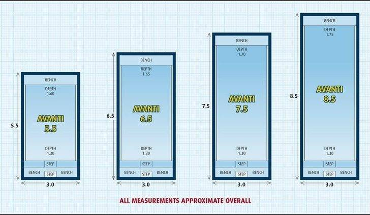 Diy Fibreglass Pools Avanti Range Sizes Designs Available