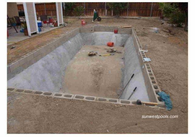 Diy Inground Pools Kits Umm Would Ultimate Project