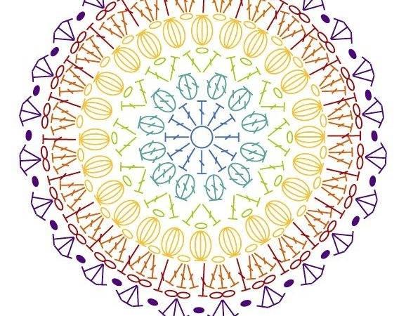 Diy Zenideen Erwachsene Zentangles Anleitungen Kunstloft Mandala
