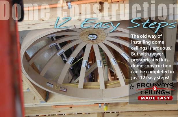 Dome Ceilings Arduous But Newer Prefabricated Kits