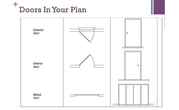 Doors Your Plan Floor Plans Other Refer