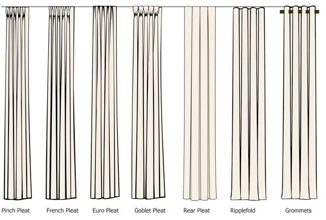 Drapery Expressions Colorado Springs Design Fabrication Custom