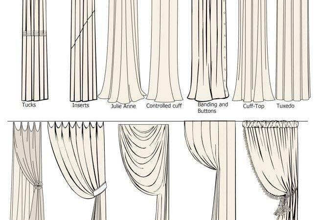 Drapery Ideas Curtains Style Decor Design Interiors