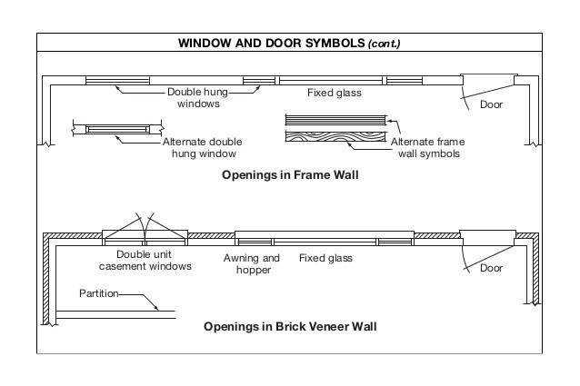 Exterior Door Interior Bifold Conpaldewalt
