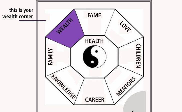 Feng Shui Home Office Layout