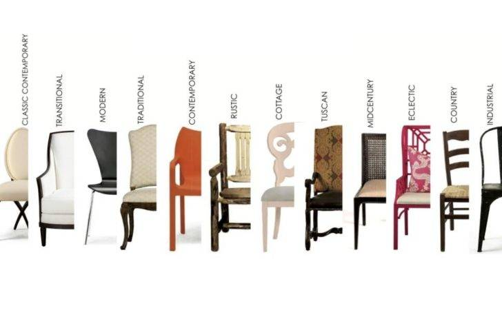 Furniture Styles Types Guide Houseofhome