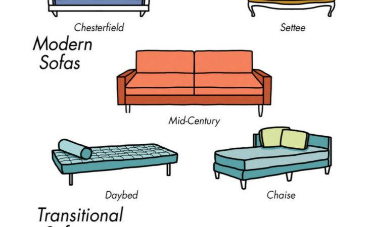 Furniture Sugarshack Glacier Sofa Old World