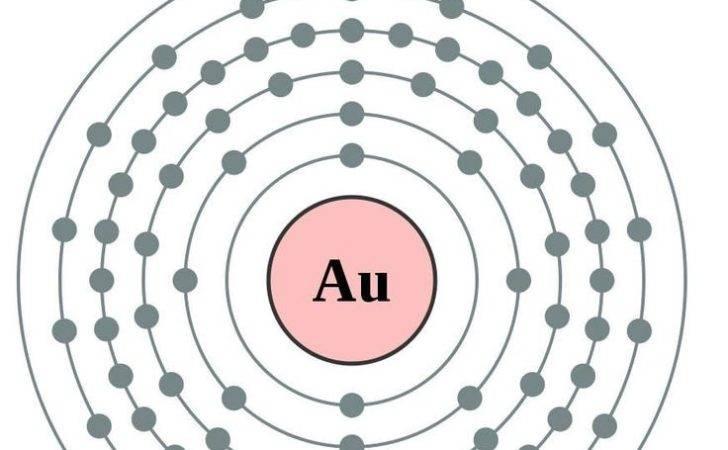 Gold Atom Science Engineering Pinterest Guld