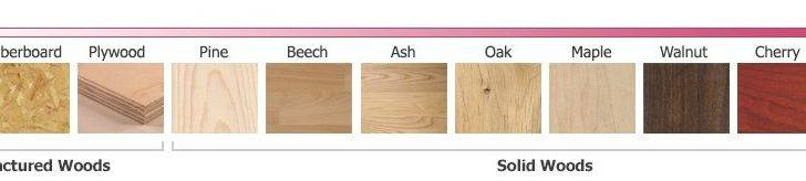 Hardwood Types Furniture Guide Wood