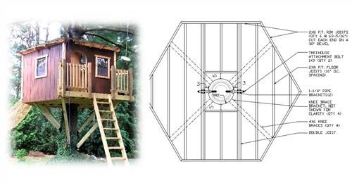 Hexagon Treehouse Plan Standard Plans Attachment