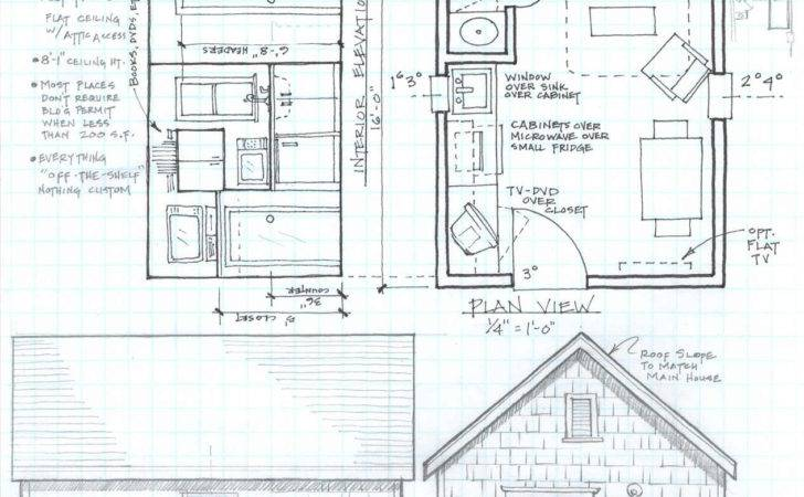 Home Plans Small Cabin House
