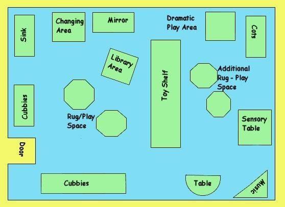 Ideas Preschool Classroom Layout Pinterest