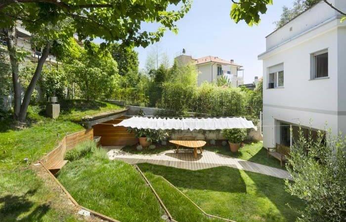 Italian Backyard Landscape Gardens Home Decorating Excellence