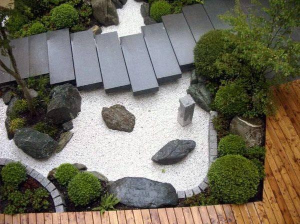 Japanese Style Pinterest Gardens Landscaping Garden