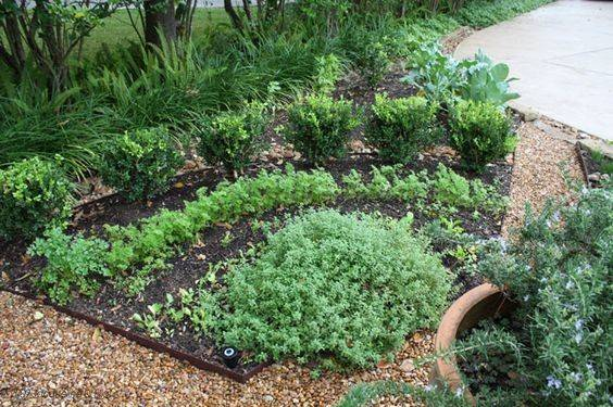 Landscaping Ideas Pinterest Triangle Shape Triangles Gardens