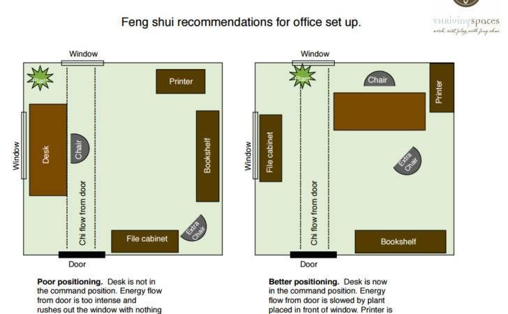 Legal Solutions Blog Feng Shui Set Home Office Maximum