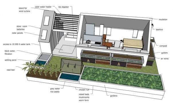 Living Pinterest House Plans Home Design Sustainable