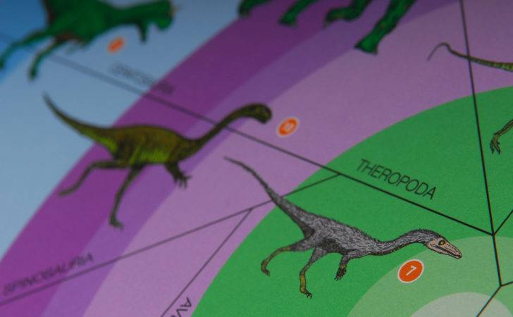Livingetc Loves Atomic Printworks Totally Roar Some Dinosaur