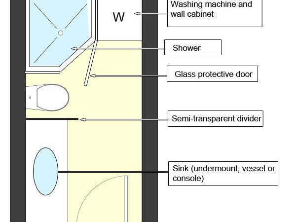 Long Narrow Bathroom Floor Plans Additionally Plan