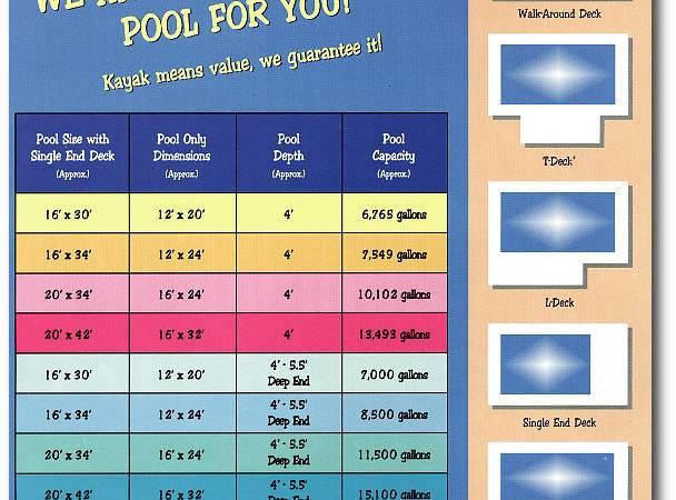 Models Configurations Hudson Valley Pool Pools