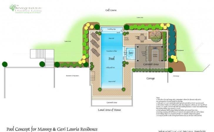 Modern Pool Design Swimming Rectangular